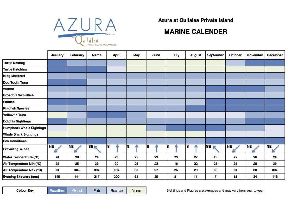 Azura Quilalea Marine Calendar